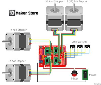 CNC Shield wiring diagram with 2 steppers for the Y axis (Y and A)
