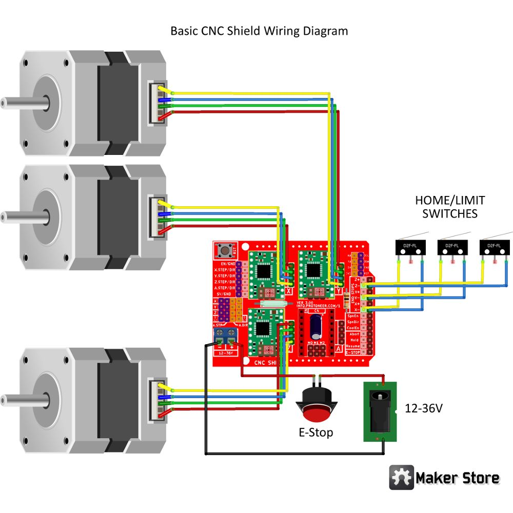 Latest Photos Maker Community Cnc Wiring Diagram Shield
